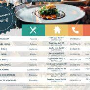 Soutien aux restaurateurs: Seraing développe un listing avec leurs coordonnées