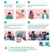 Respectez les règles de base pour la santé de tous