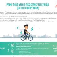 Une prime unique pour l'achat d'un vélo à assistance électrique ou d'un kit d'adaptation